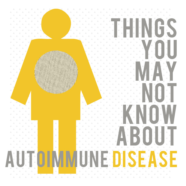 autoimmune disease | no fructose, Skeleton